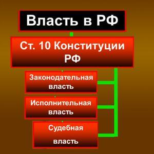 Органы власти Вязников